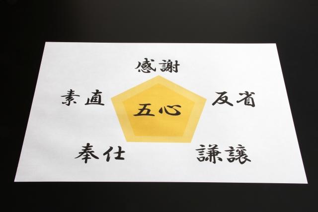 新潟市 起業 心構え
